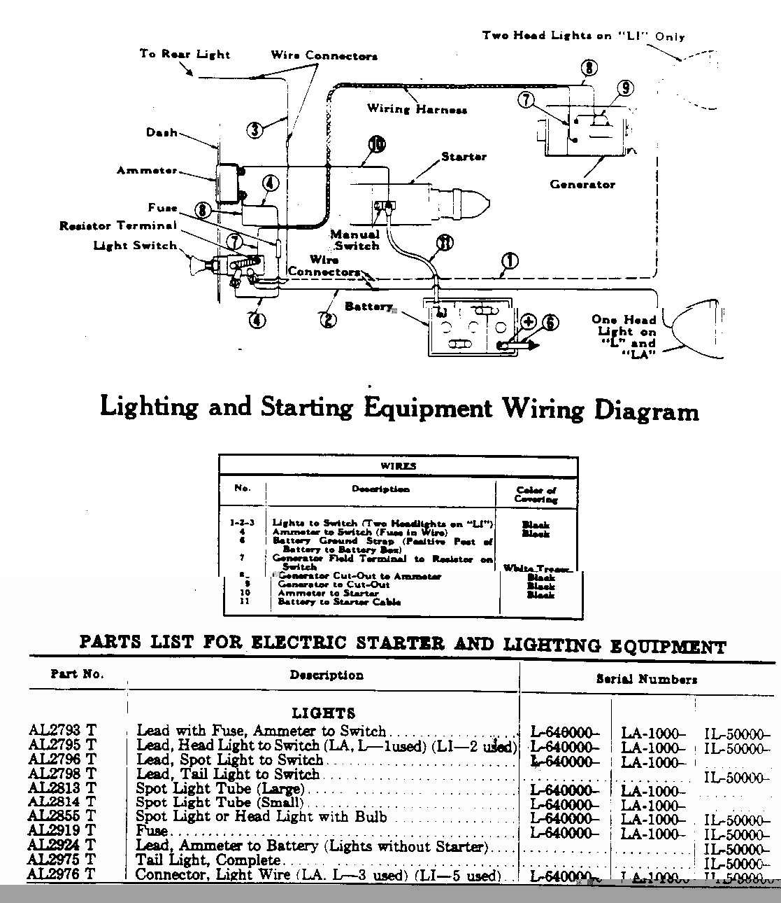 Wiring Diagram for the John Deere ...